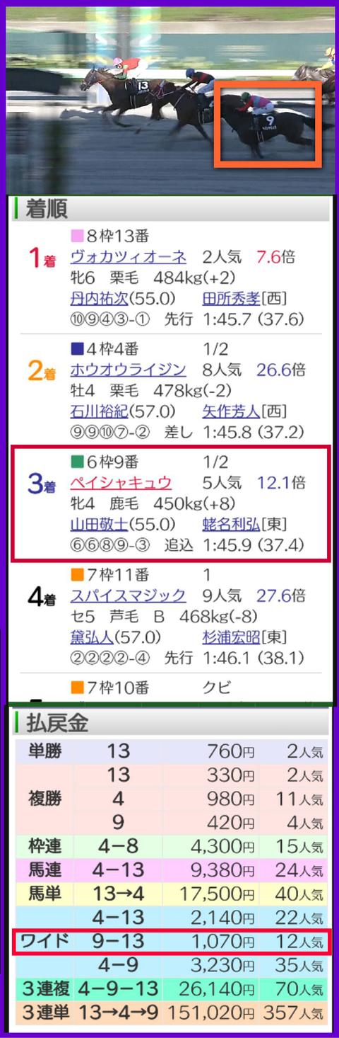 9月6日・札幌12R