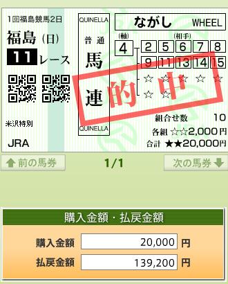 福島11R米沢特別