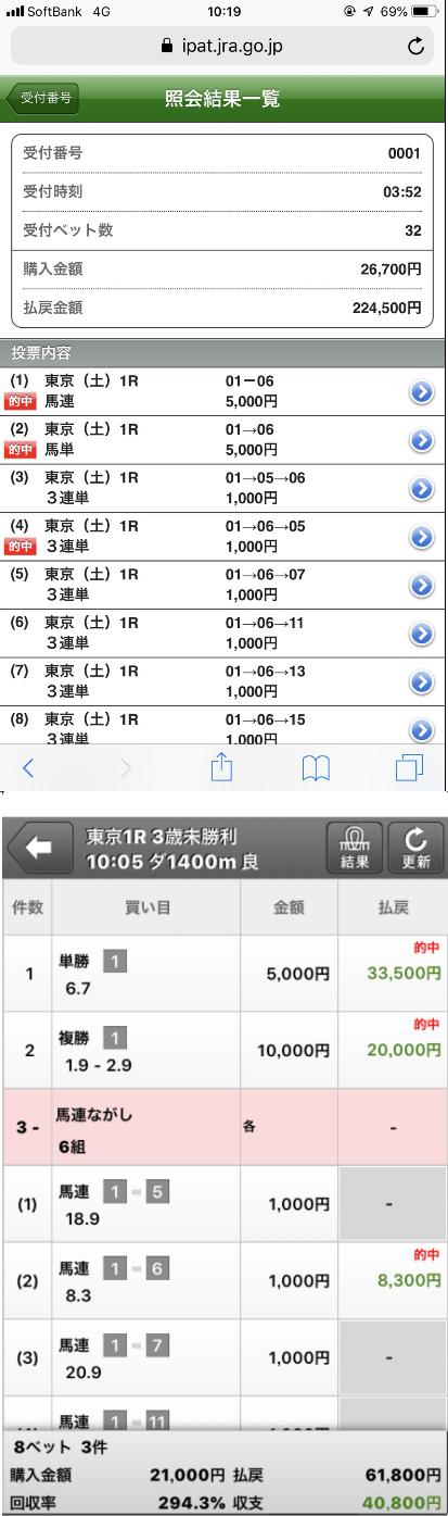 東京1R的中馬券