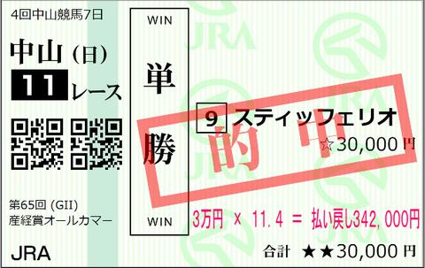 第65回・産経賞オールカマー