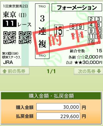 toukyou11R3ren