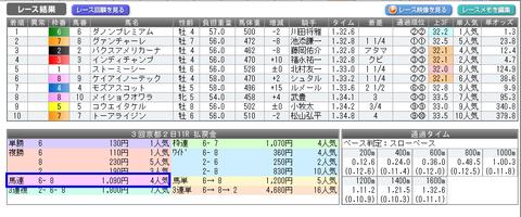 京都11Rリザルト