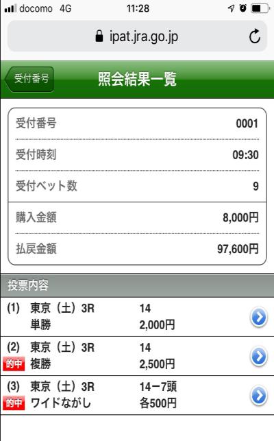 東京3RS氏情報馬4