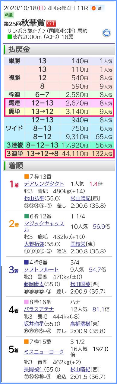 kyouto11R