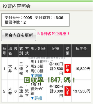 大井6R回収率1847.9%