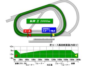 阪神芝2000