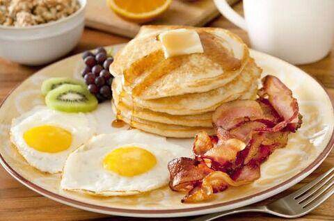 アメリカの一般的な朝食、めっちゃ美味そうwwrwwrwwrwwrwrwwrww