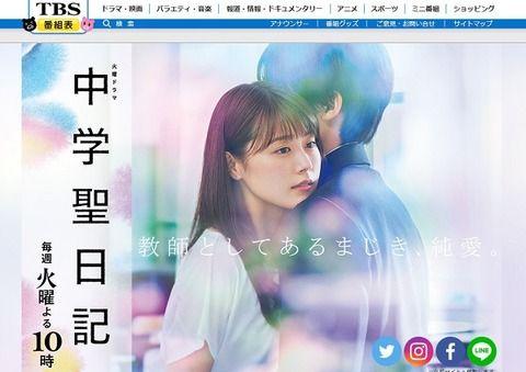 【新ドラマ】有村架純主演『中学聖日記』の感想がコチラwwwww