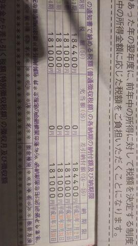 年収1500万円俺氏、今年も忘れた頃に市民税が届く