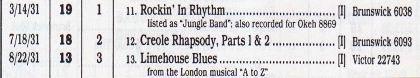 DUKE Hits of 1931