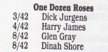 One Dozen Roses chart