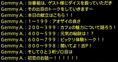 2020009050015
