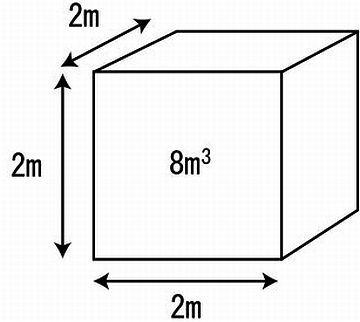 今度は、1辺が2メートルのサイコロで考えてみましょう