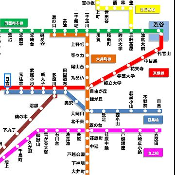 東急東横線で云うと、『渋谷駅』から『日吉駅』くらいの距離です