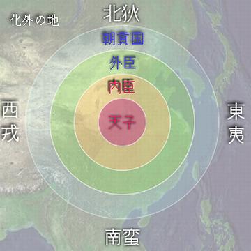 中国が世界の中心で、その周りに野蛮人の国があるって思想でしょ