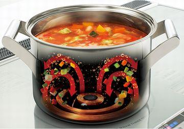 スープの対流が、職人の技と同じ働きをしてくれるわけです