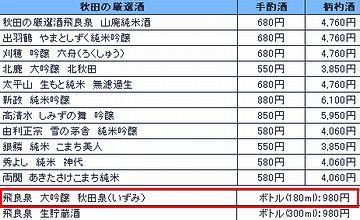 秋田川反漁屋酒場の酒メニュー