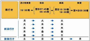 『新潟』から『敦賀』に行く便は、日曜だけになります