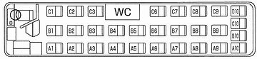 新潟→関西・高速バスの座席表