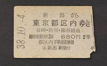 昭和38年の切符