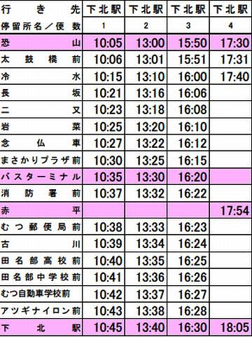 バスは、17:30分が最終