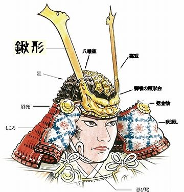 武士の兜の、いわゆるクワガタ