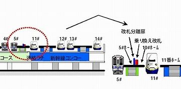 5番ホームの新幹線側は、10番ホーム