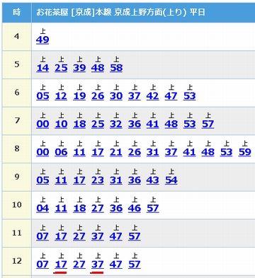 『お花茶屋駅』12:37分の京成本線に乗る予定