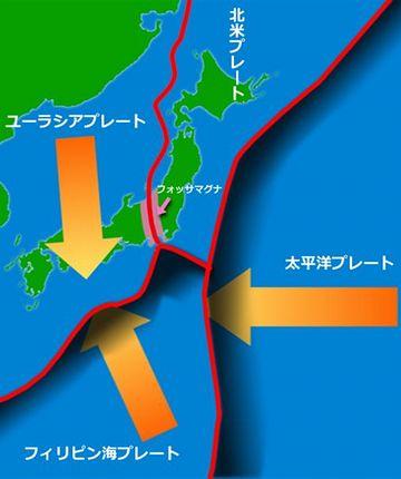 太平洋プレートが、北米プレートに潜りこんでるでしょ