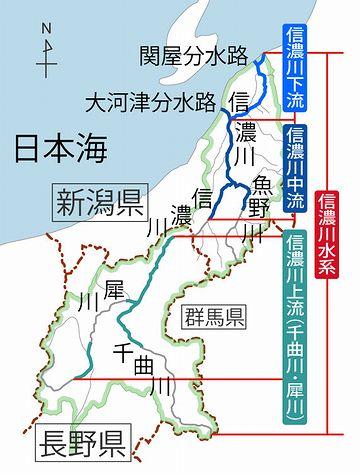 信濃川水系