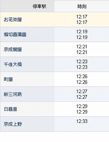 『お花茶屋駅』12:17分発