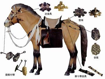 馬に付けた品々