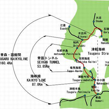 青函トンネルは、龍飛崎から海に潜りますが