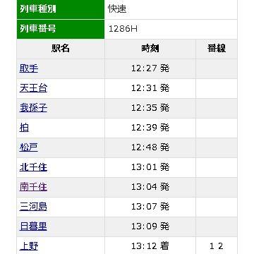 『上野』には、13:12分に着きます