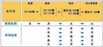 『敦賀』発は、週1便になってますね。以前は、週3便あったのに。