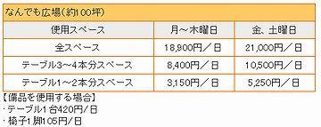 秋田市民市場・なんでも広場のテーブルとイスの賃料