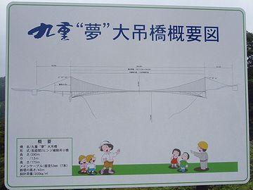 """「九重""""夢""""大吊橋」概要図"""