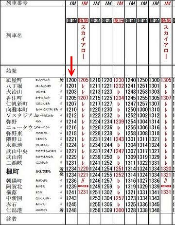 架空鉄道の時刻表