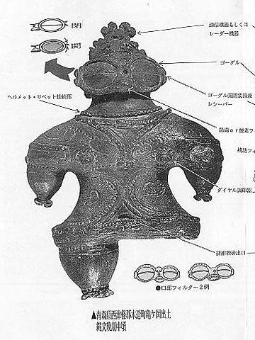超古代文明の宇宙服説もありました