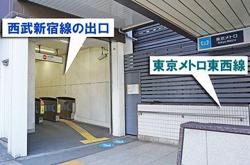 『高田馬場』駅