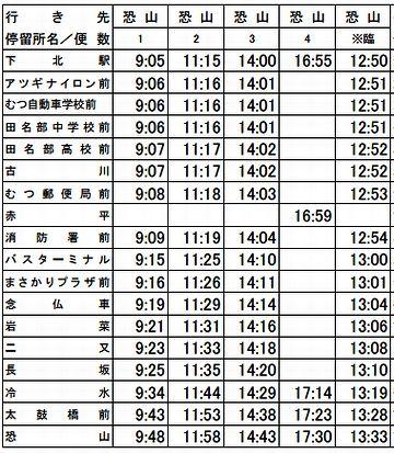 『下北駅』発のバスの時刻表