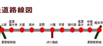 『軽井沢』から、一駅目です