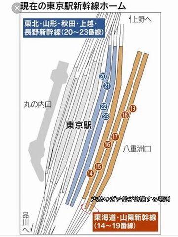 東京駅・新幹線ホームの配置図