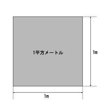 1掛ける1で、1平方メートル