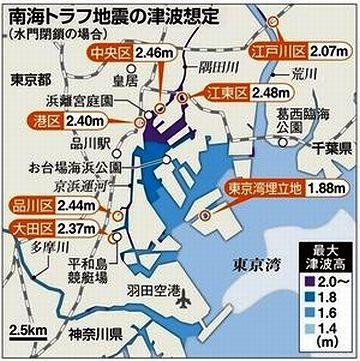 津波の高さは、東日本大震災と比べれば、さほどのことはありません