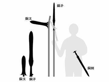 銅戈というのは刃を柄の横に付ける武器
