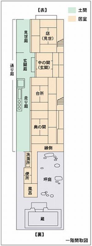 京都の『町屋』一階の間取り