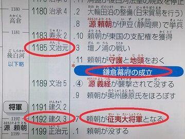 鎌倉幕府の成立年
