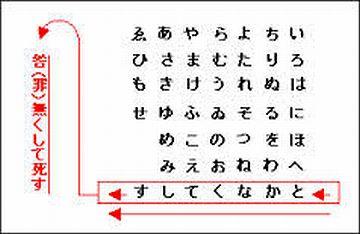 『いろは歌』を7文字ずつ区切ると、末尾が意味を成す言葉になります