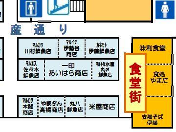 秋田市民市場・食堂街